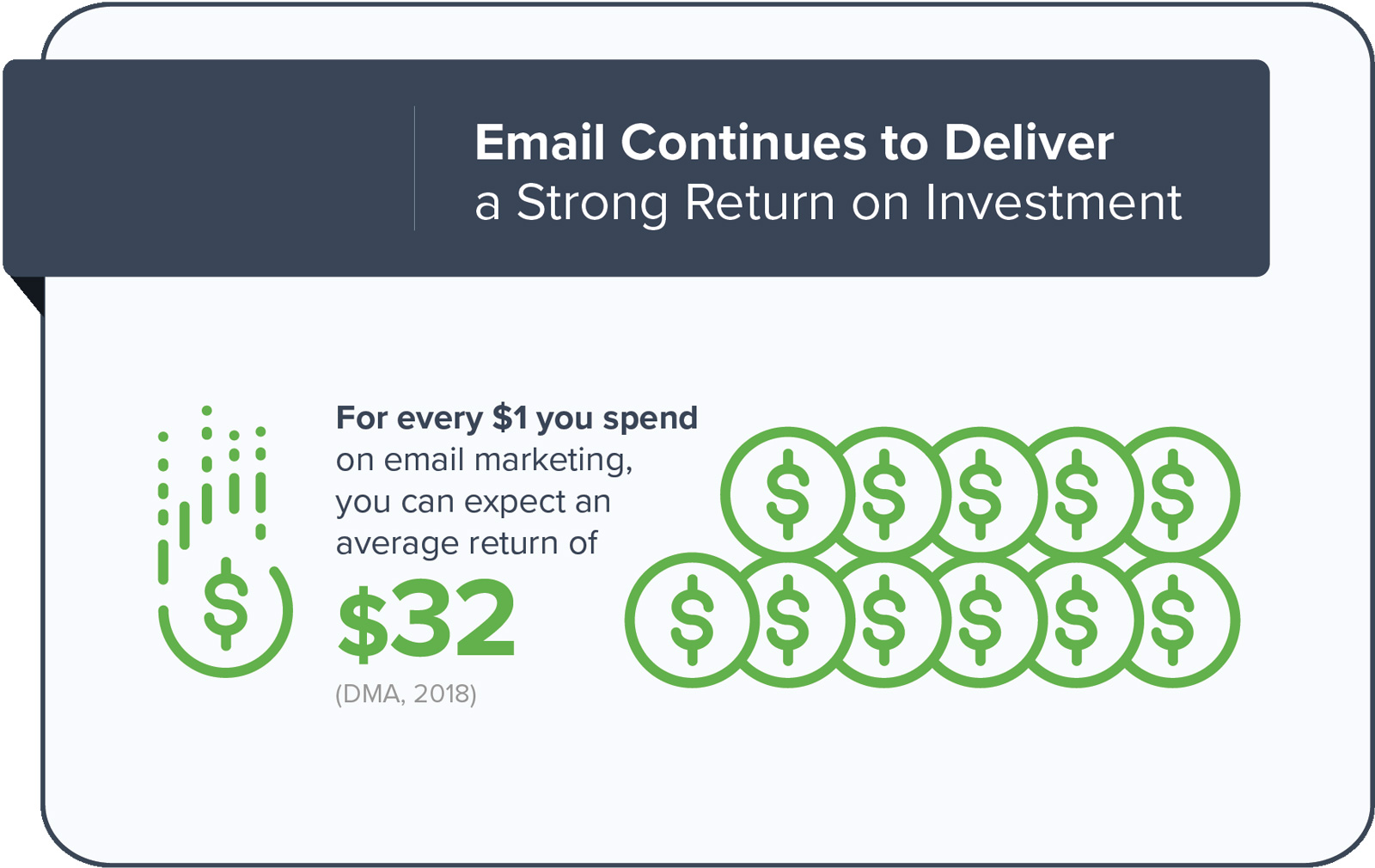 dma stats email ROI